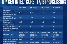 Intel-Core-U-Octava-generacion